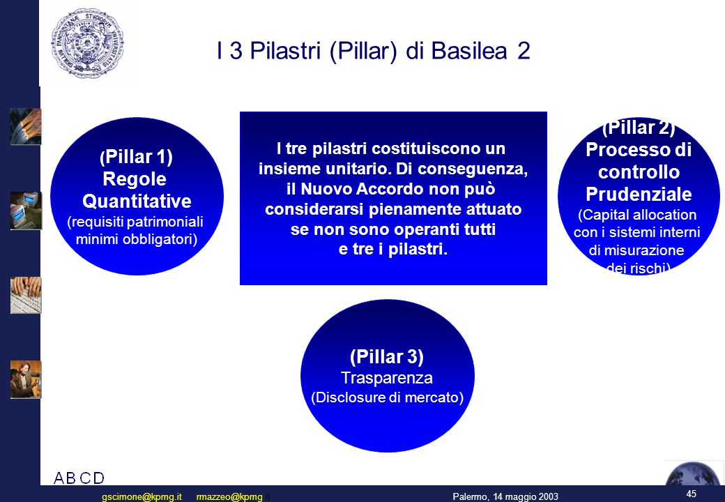 45 Palermo, 14 maggio 2003gscimone@kpmg.it rmazzeo@kpmg.it ( Pillar 1) Regole Quantitative (requisiti patrimoniali minimi obbligatori) (Pillar 3) Trasparenza (Disclosure di mercato) ( Pillar 2) Processo di controllo Prudenziale (Capital allocation con i sistemi interni di misurazione dei rischi) I tre pilastri costituiscono un insieme unitario.
