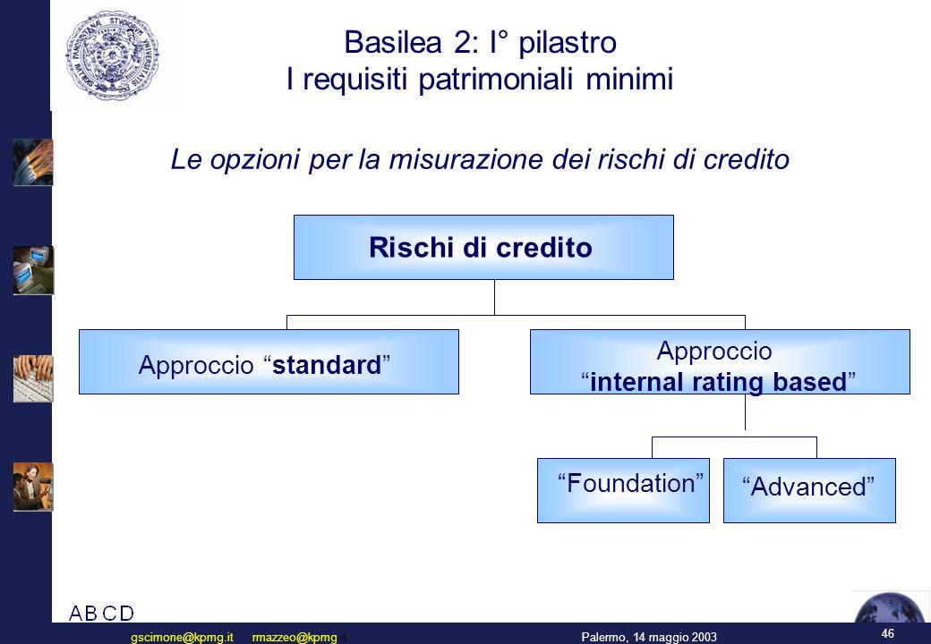 46 Palermo, 14 maggio 2003gscimone@kpmg.it rmazzeo@kpmg.it Le opzioni per la misurazione dei rischi di credito Basilea 2: I° pilastro I requisiti patrimoniali minimi Rischi di credito Approccio standard Approccio internal rating based Foundation Advanced