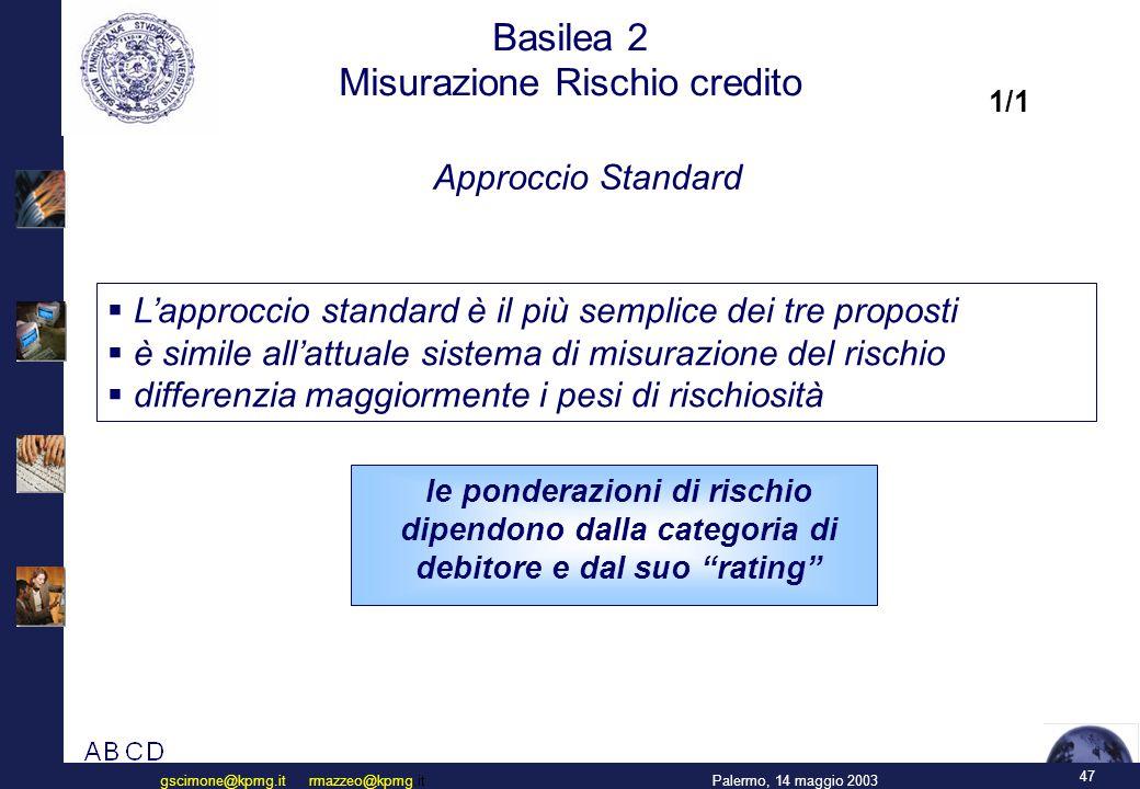 47 Palermo, 14 maggio 2003gscimone@kpmg.it rmazzeo@kpmg.it Basilea 2 Misurazione Rischio credito  L'approccio standard è il più semplice dei tre proposti  è simile all'attuale sistema di misurazione del rischio  differenzia maggiormente i pesi di rischiosità Approccio Standard le ponderazioni di rischio dipendono dalla categoria di debitore e dal suo rating 1/1