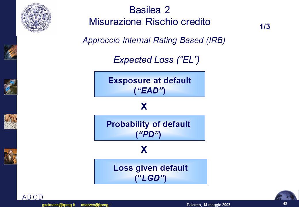 48 Palermo, 14 maggio 2003gscimone@kpmg.it rmazzeo@kpmg.it Basilea 2 Misurazione Rischio credito Expected Loss ( EL ) Approccio Internal Rating Based (IRB) X Exsposure at default ( EAD ) Probability of default ( PD ) X Loss given default ( LGD ) 1/3