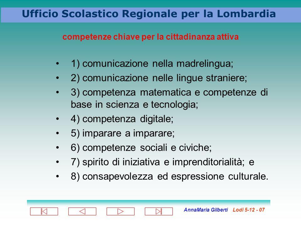 AnnaMaria Gilberti Lodi 5-12 - 07 Ufficio Scolastico Regionale per la Lombardia competenze chiave per la cittadinanza attiva 1) comunicazione nella ma