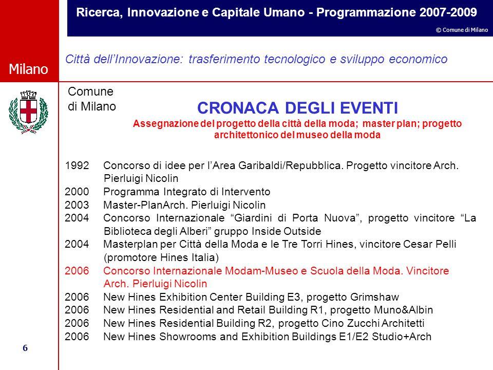 Ricerca, Innovazione e Capitale Umano - Programmazione 2007-2009 6 © Comune di Milano Milano Comune di Milano Città dell'Innovazione: trasferimento tecnologico e sviluppo economico 1992Concorso di idee per l'Area Garibaldi/Repubblica.