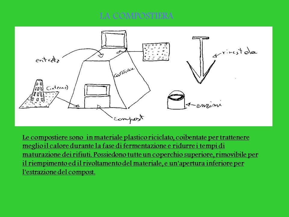 LA COMPOSTIERA Le compostiere sono in materiale plastico riciclato, coibentate per trattenere meglio il calore durante la fase di fermentazione e ridu