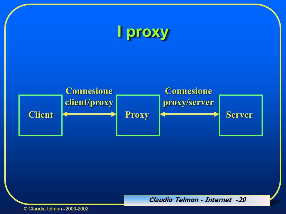 Claudio Telmon - Internet -29 © Claudio Telmon - 2000-2002 I proxy ClientProxyServer Connesioneclient/proxyConnesioneproxy/server