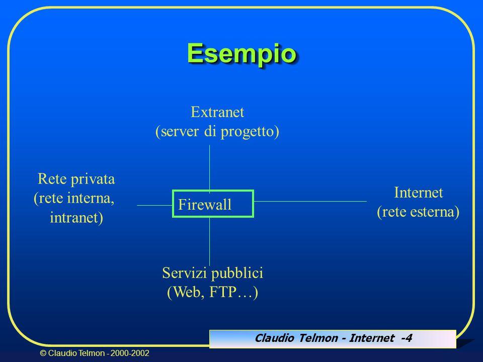Claudio Telmon - Internet -4 © Claudio Telmon - 2000-2002 EsempioEsempio Firewall Servizi pubblici (Web, FTP…) Rete privata (rete interna, intranet) Extranet (server di progetto) Internet (rete esterna)