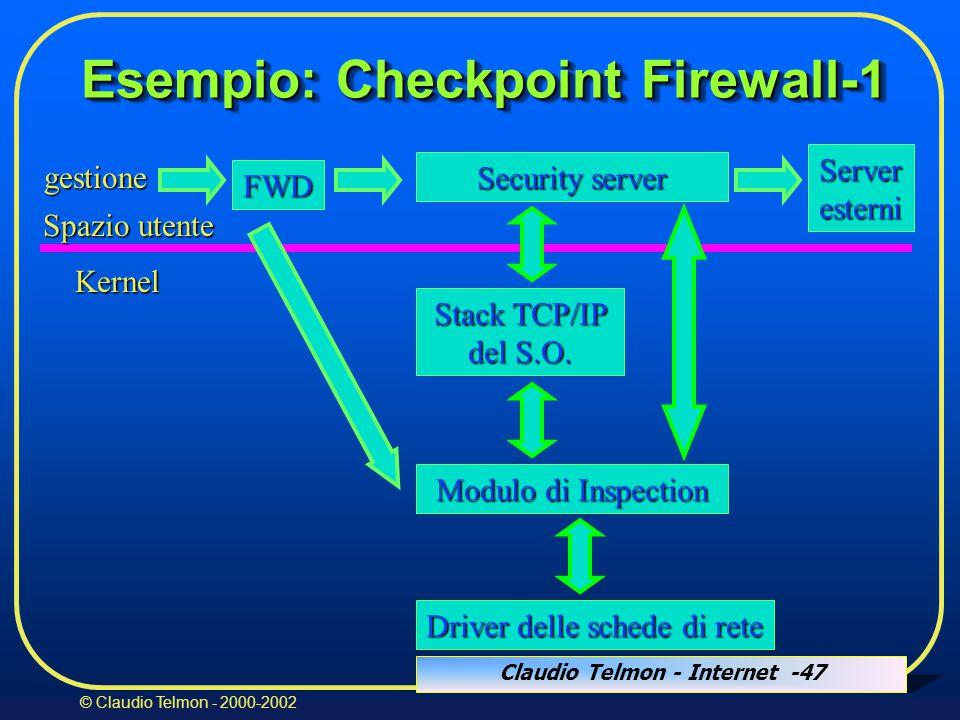 Claudio Telmon - Internet -47 © Claudio Telmon - 2000-2002 Esempio: Checkpoint Firewall-1 Driver delle schede di rete Modulo di Inspection Stack TCP/IP del S.O.