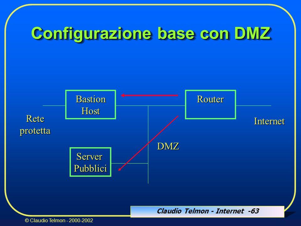 Claudio Telmon - Internet -63 © Claudio Telmon - 2000-2002 BastionHost Router Internet Reteprotetta ServerPubblici Configurazione base con DMZ DMZ