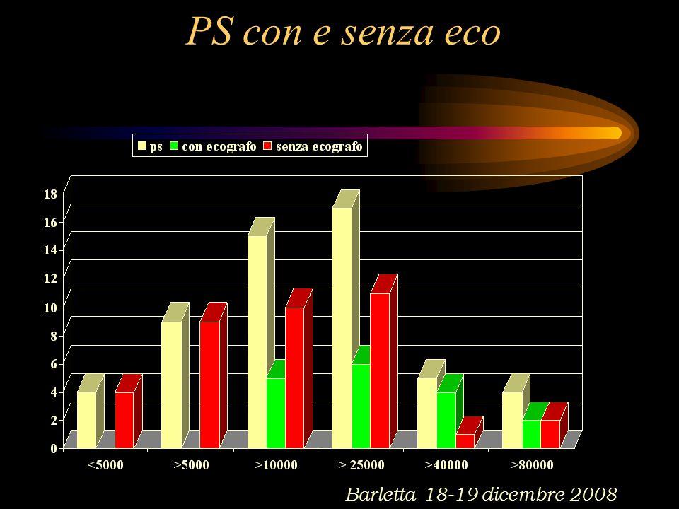 PS con e senza eco Barletta 18-19 dicembre 2008