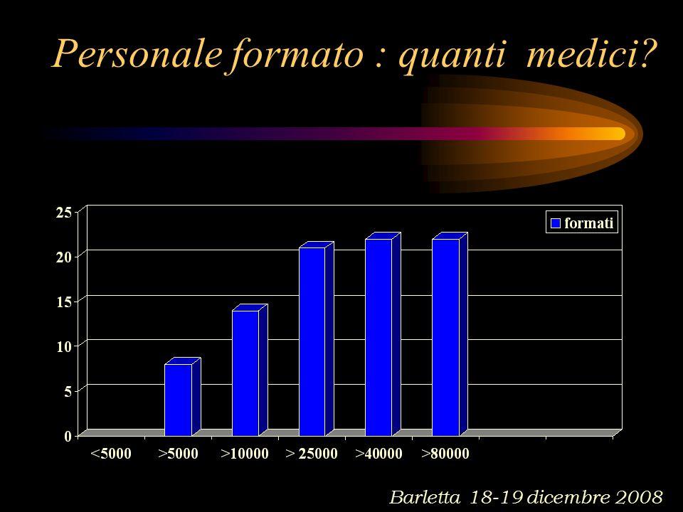 Personale formato : quanti medici? Barletta 18-19 dicembre 2008