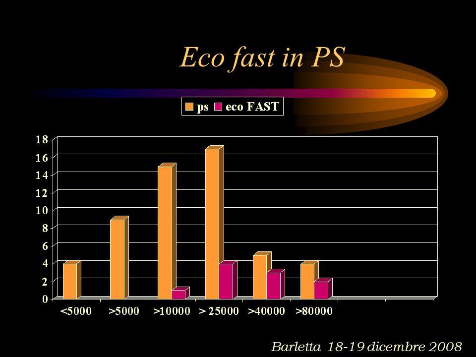 Eco fast potenziale e attuale Barletta 18-19 dicembre 2008