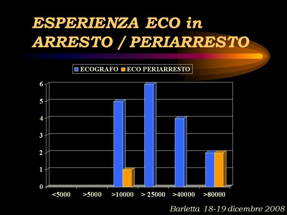 ESPERIENZA ECO in ARRESTO / PERIARRESTO Barletta 18-19 dicembre 2008