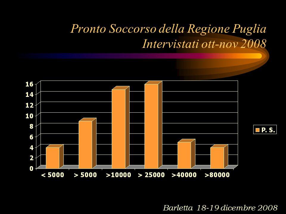 Pronto Soccorso della Regione Puglia Intervistati ott-nov 2008 Barletta 18-19 dicembre 2008