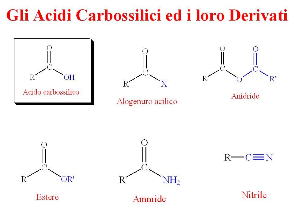 Stabilizzazione dell Anione Carbossilato per Risonanza