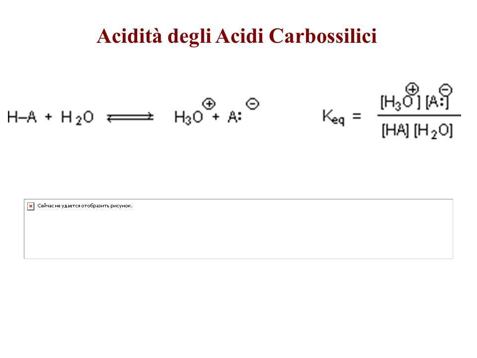 Acidità degli Acidi Carbossilici