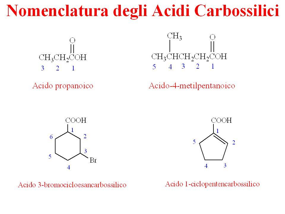 Stabilizzazione dello Ione Carbossilato