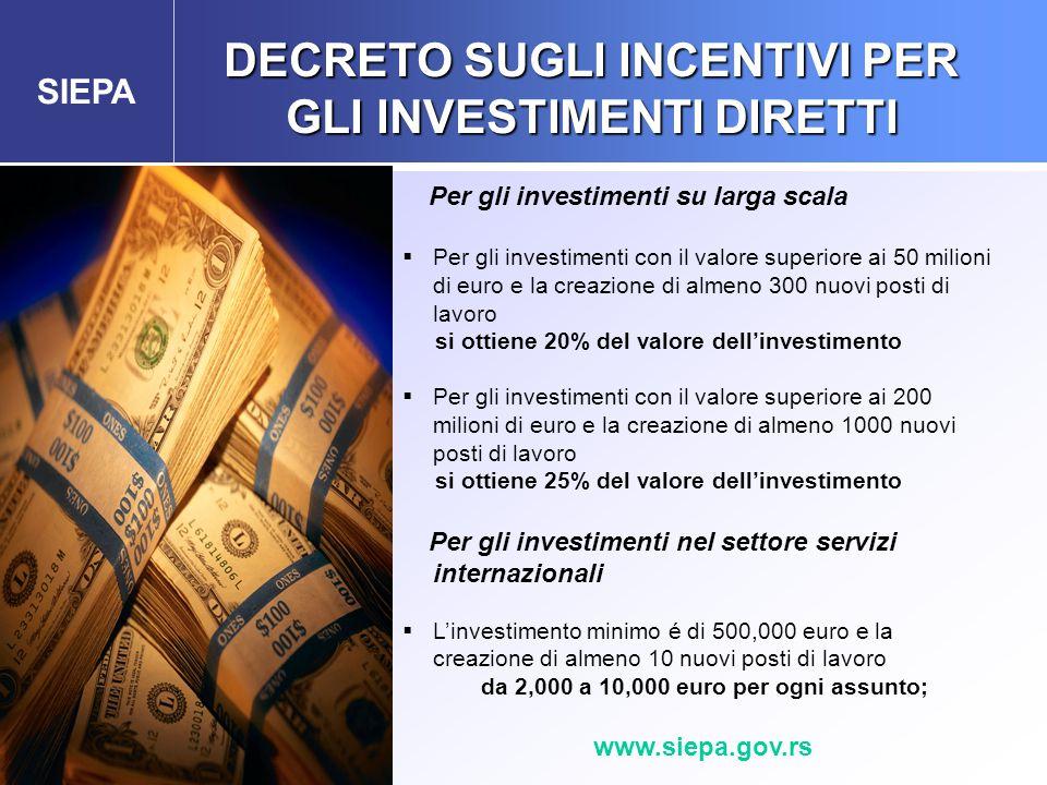 SIEPA Agenzia Governativa per gli Investimenti esteri e la Promozione delle Esportazioni Per gli investimenti su larga scala  Per gli investimenti co