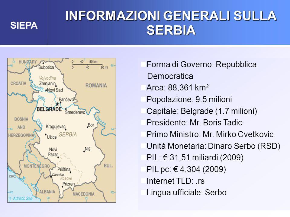 SIEPA Forma di Governo: Repubblica Democratica Area: 88,361 km² Popolazione: 9.5 milioni Capitale: Belgrade (1.7 milioni) Presidente: Mr. Boris Tadic