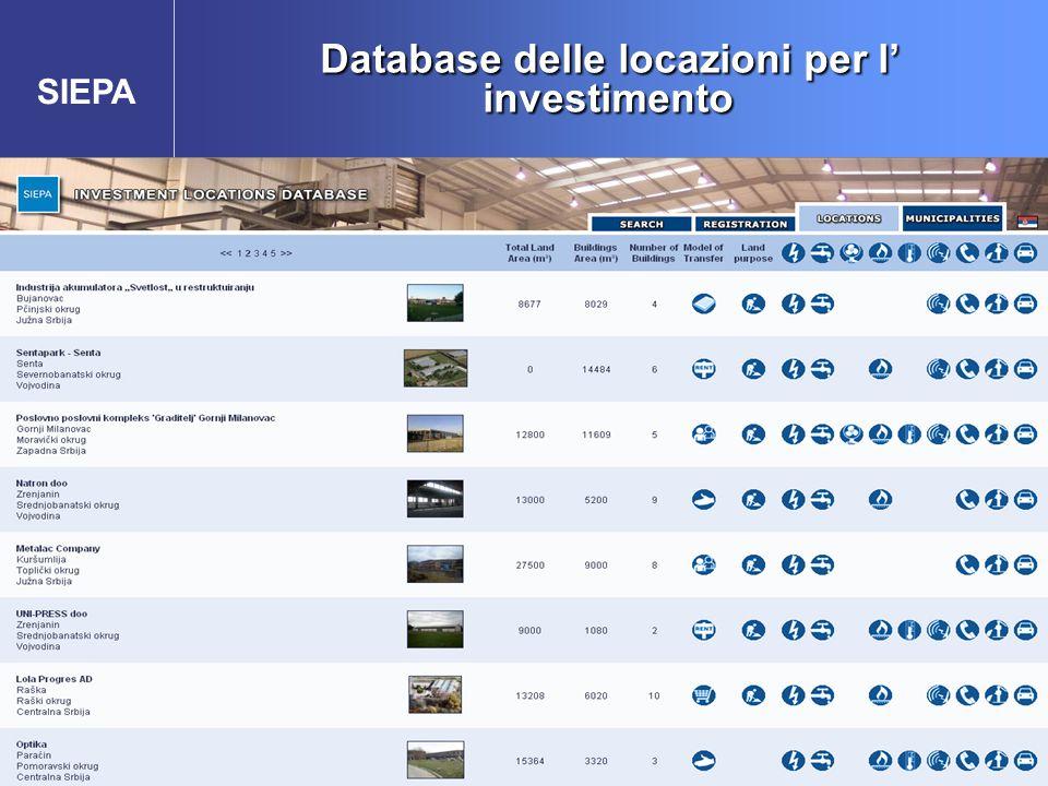SIEPA Database delle locazioni per l' investimento Database delle locazioni per l' investimento