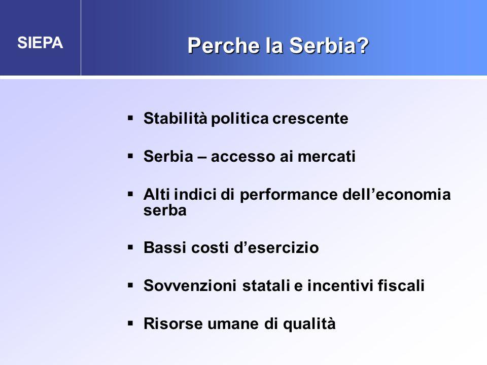 SIEPA Perche la Serbia?  Stabilità politica crescente  Serbia – accesso ai mercati  Alti indici di performance dell'economia serba  Bassi costi d'