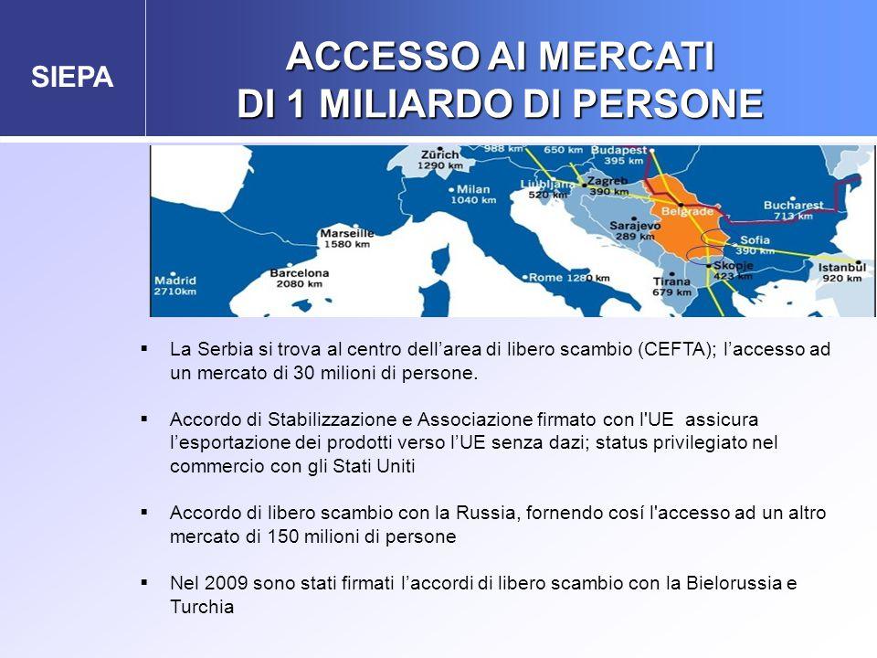 SIEPA ACCESSO AI MERCATI DI 1 MILIARDO DI PERSONE  La Serbia si trova al centro dell'area di libero scambio (CEFTA); l'accesso ad un mercato di 30 milioni di persone.