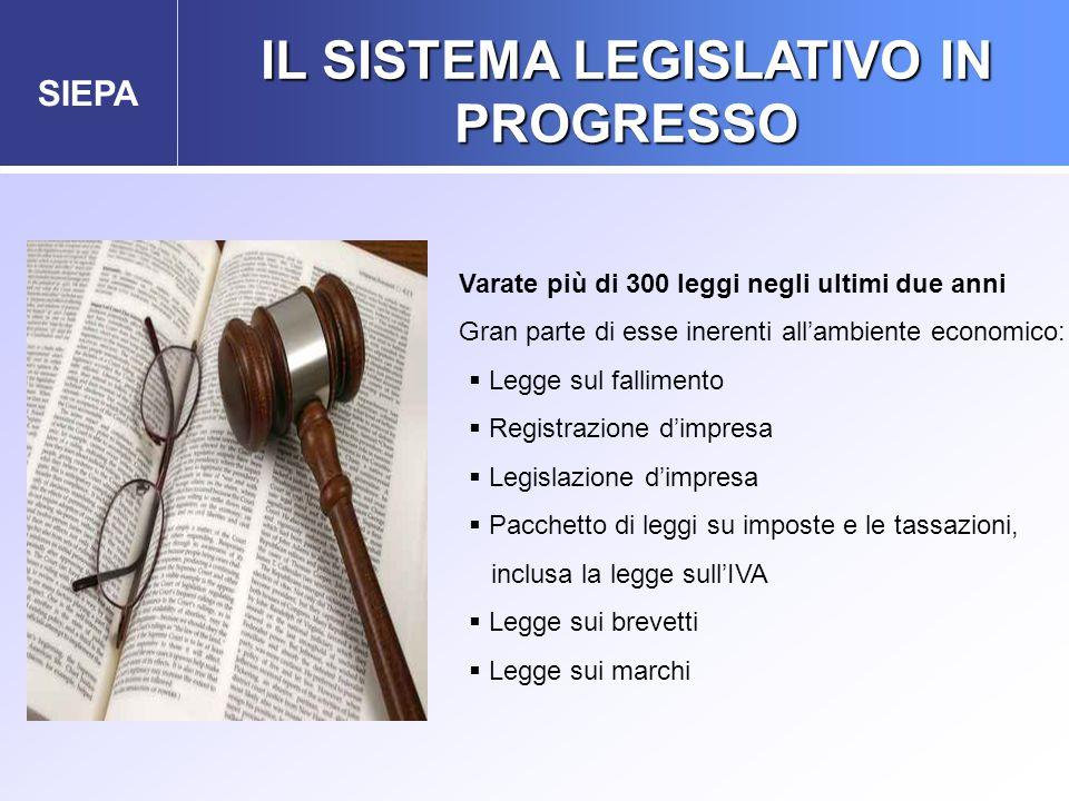SIEPA IL SISTEMA LEGISLATIVO IN PROGRESSO Varate più di 300 leggi negli ultimi due anni Gran parte di esse inerenti all'ambiente economico:  Legge su