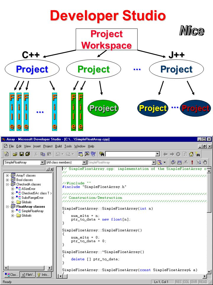 Developer Studio ProjectWorkspace ProjectProjectProject... FileFileFile Project FileFileFile ProjectProject...... C++J++