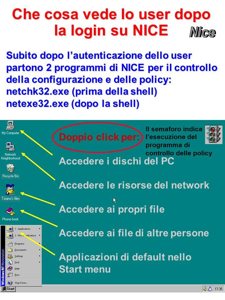 Che cosa vede lo user dopo la login su NICE Doppio click per: Accedere i dischi del PC Accedere le risorse del network Accedere ai propri file Accedere ai file di altre persone Applicazioni di default nello Start menu Il semaforo indica l'esecuzione del programma di controllo delle policy Subito dopo l'autenticazione dello user partono 2 programmi di NICE per il controllo della configurazione e delle policy: netchk32.exe (prima della shell) netexe32.exe (dopo la shell)