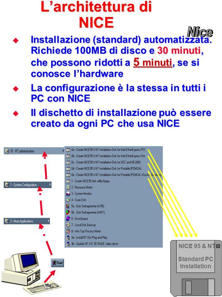 L'architettura di NICE  Installazione (standard) automatizzata.