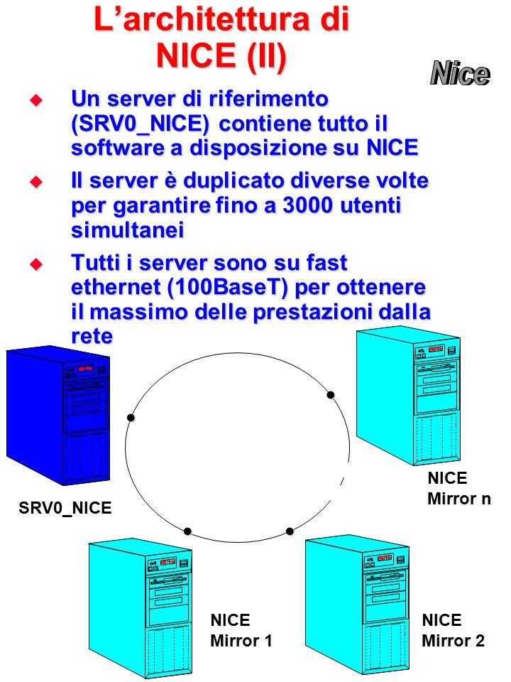 L'architettura di NICE (II)  Un server di riferimento (SRV0_NICE) contiene tutto il software a disposizione su NICE  Il server è duplicato diverse volte per garantire fino a 3000 utenti simultanei  Tutti i server sono su fast ethernet (100BaseT) per ottenere il massimo delle prestazioni dalla rete SRV0_NICE NICE Mirror 1 NICE Mirror 2 NICE Mirror n