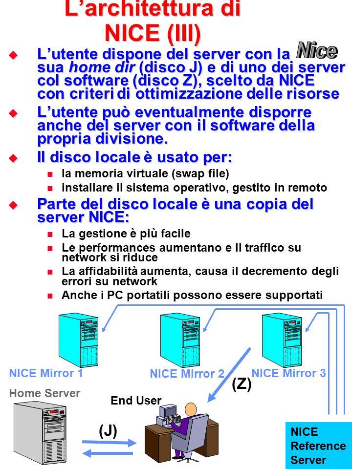  L'utente dispone del server con la sua home dir (disco J) e di uno dei server col software (disco Z), scelto da NICE con criteri di ottimizzazione delle risorse  L'utente può eventualmente disporre anche del server con il software della propria divisione.
