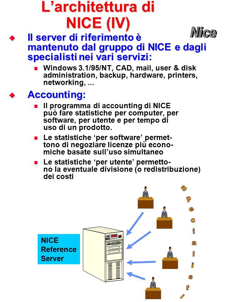 L'architettura di NICE (IV)  Il server di riferimento è mantenuto dal gruppo di NICE e dagli specialisti nei vari servizi: Windows 3.1/95/NT, CAD, mail, user & disk administration, backup, hardware, printers, networking,...