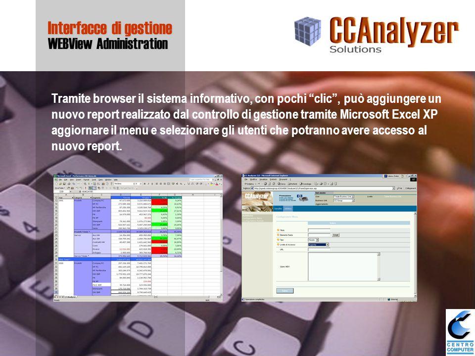 Interfacce di gestione WEBView Administration Tramite browser il sistema informativo, con pochi clic , può aggiungere un nuovo report realizzato dal controllo di gestione tramite Microsoft Excel XP aggiornare il menu e selezionare gli utenti che potranno avere accesso al nuovo report.
