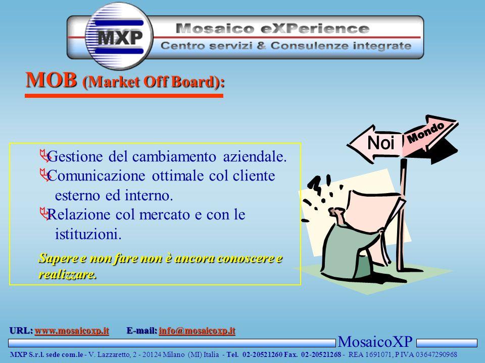 MOB (Market Off Board): MosaicoXP MXP S.r.l. sede com.le - V. Lazzaretto, 2 - 20124 Milano (MI) Italia - Tel. 02-20521260 Fax. 02-20521268 - REA 16910