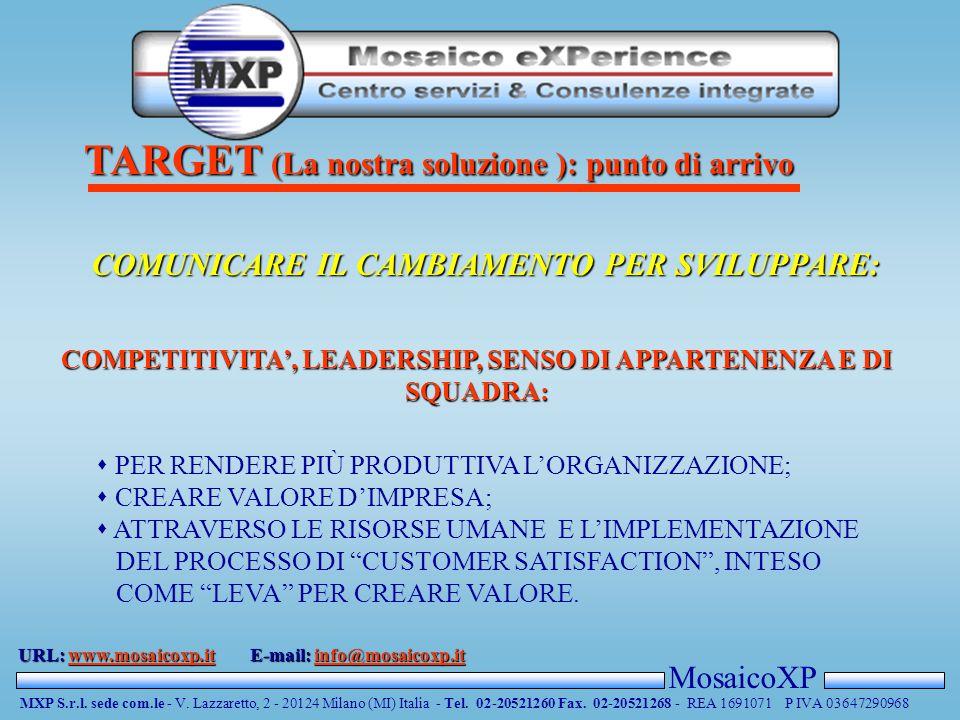 TARGET (La nostra soluzione ): punto di arrivo MosaicoXP MXP S.r.l. sede com.le - V. Lazzaretto, 2 - 20124 Milano (MI) Italia - Tel. 02-20521260 Fax.
