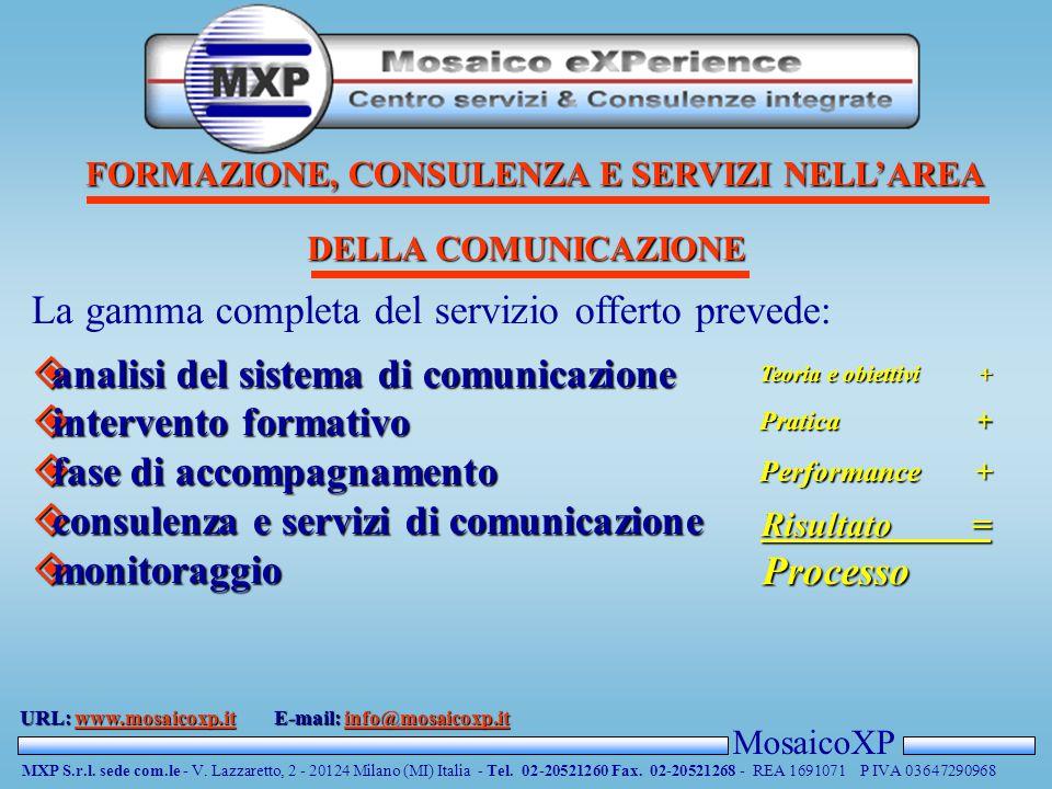 FORMAZIONE, CONSULENZA E SERVIZI NELL'AREA MosaicoXP MXP S.r.l. sede com.le - V. Lazzaretto, 2 - 20124 Milano (MI) Italia - Tel. 02-20521260 Fax. 02-2