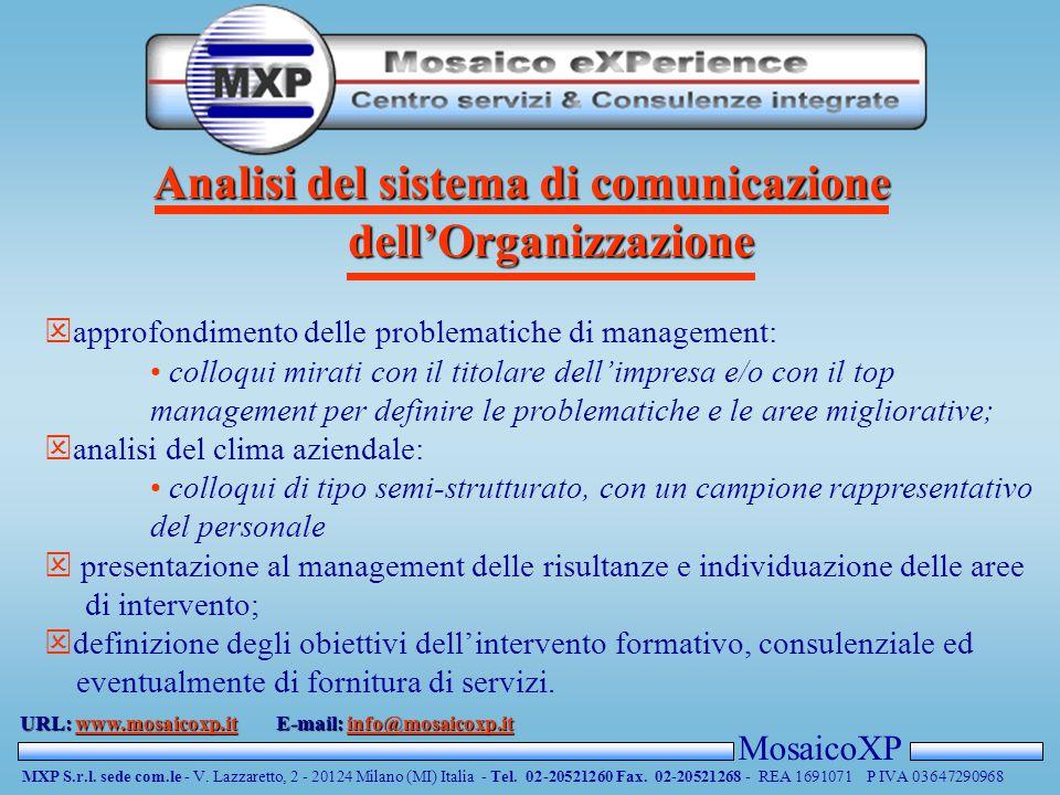 Analisi del sistema di comunicazione MosaicoXP MXP S.r.l. sede com.le - V. Lazzaretto, 2 - 20124 Milano (MI) Italia - Tel. 02-20521260 Fax. 02-2052126