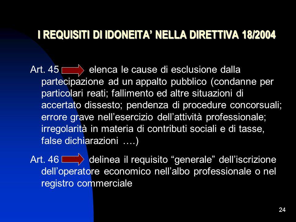 24 I REQUISITI DI IDONEITA' NELLA DIRETTIVA 18/2004 Art.