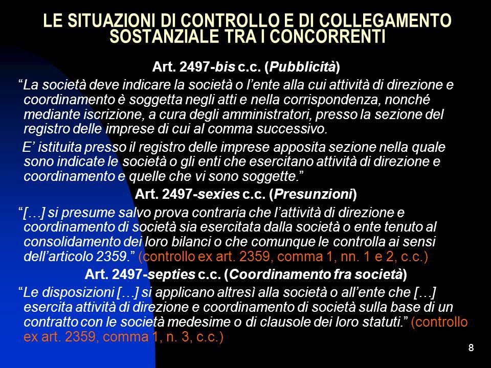 9 LE SITUAZIONI DI CONTROLLO E DI COLLEGAMENTO SOSTANZIALE TRA I CONCORRENTI Alcune fattispecie tipiche nel D.