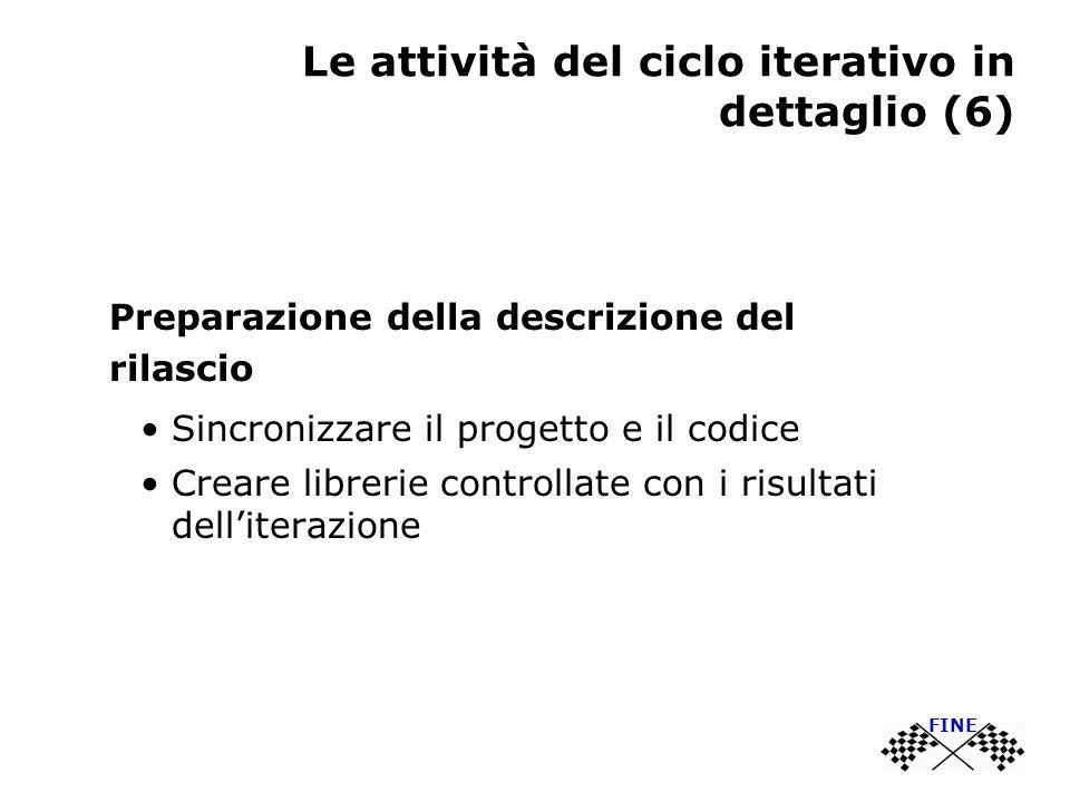 Le attività del ciclo iterativo in dettaglio (6) Preparazione della descrizione del rilascio Sincronizzare il progetto e il codice Creare librerie controllate con i risultati dell'iterazione FINE
