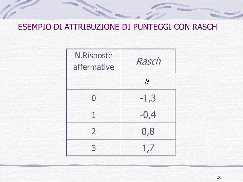 20 ESEMPIO DI ATTRIBUZIONE DI PUNTEGGI CON RASCH N.Risposte affermative Rasch 0 -1,3 1 -0,4 2 0,8 3 1,7