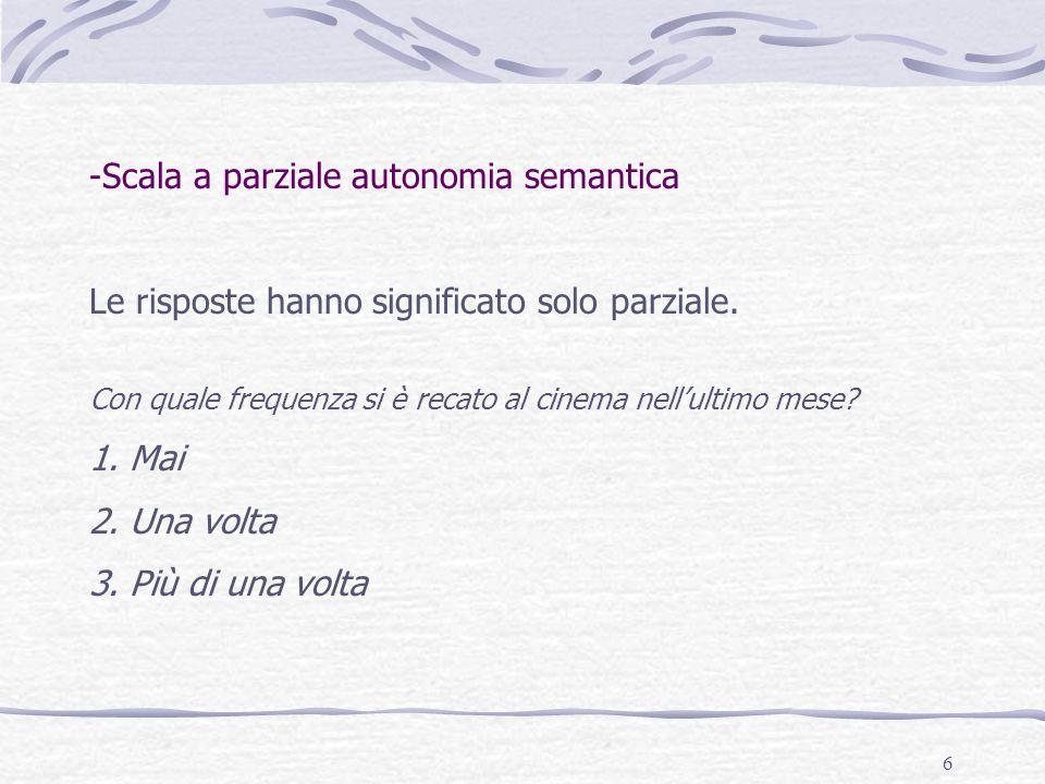 6 -Scala a parziale autonomia semantica Le risposte hanno significato solo parziale. Con quale frequenza si è recato al cinema nell'ultimo mese? 1. Ma