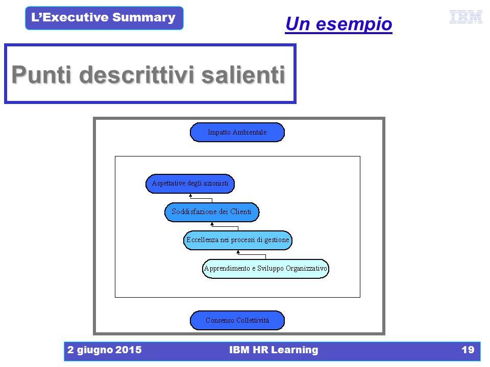 L'Executive Summary 2 giugno 2015IBM HR Learning19 Punti descrittivi salienti Un esempio