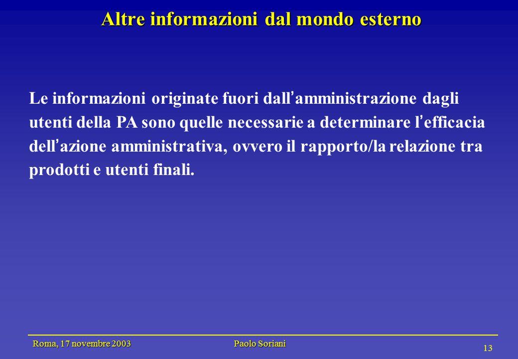 Roma, 17 novembre 2003 Paolo Soriani 13 Le informazioni originate fuori dall ' amministrazione dagli utenti della PA sono quelle necessarie a determinare l ' efficacia dell ' azione amministrativa, ovvero il rapporto/la relazione tra prodotti e utenti finali.
