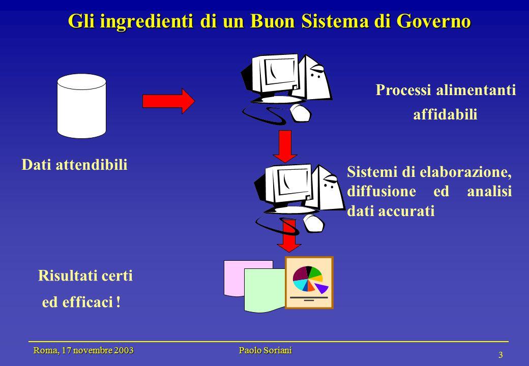 Roma, 17 novembre 2003 Paolo Soriani 3 Gli ingredienti di un Buon Sistema di Governo Dati attendibili Processi alimentanti affidabili Sistemi di elaborazione, diffusione ed analisi dati accurati Risultati certi ed efficaci !