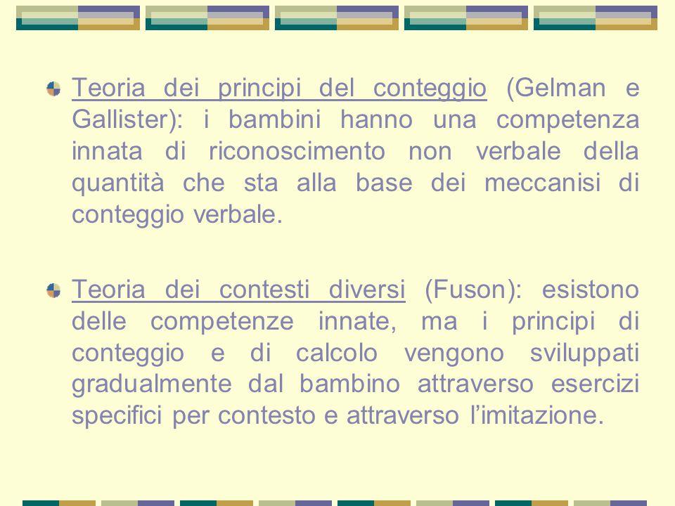 Teoria dei principi del conteggio (Gelman e Gallister): i bambini hanno una competenza innata di riconoscimento non verbale della quantità che sta all