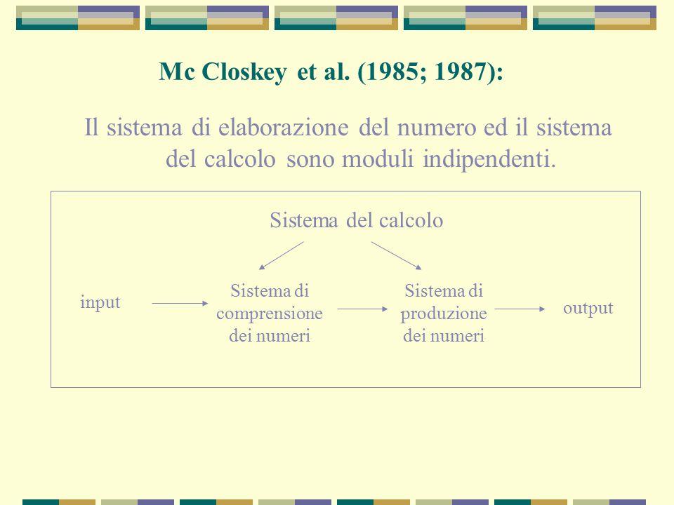 Il sistema di elaborazione del numero ed il sistema del calcolo sono moduli indipendenti. Mc Closkey et al. (1985; 1987): Sistema del calcolo input Si
