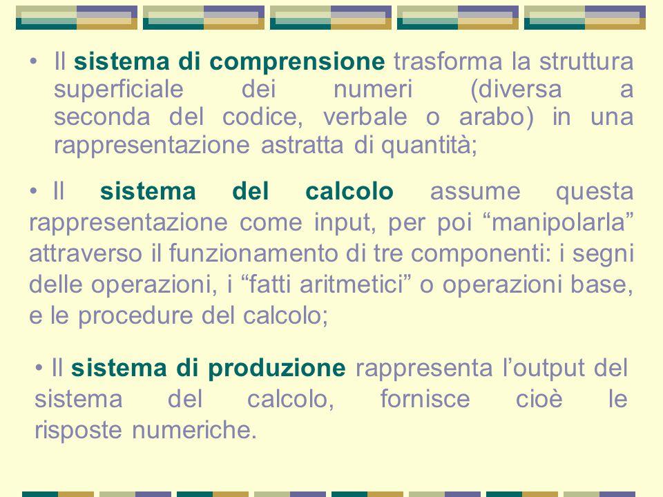 Il sistema di comprensione trasforma la struttura superficiale dei numeri (diversa a seconda del codice, verbale o arabo) in una rappresentazione astr