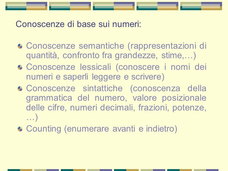 Conoscenze di base sui numeri: Conoscenze semantiche (rappresentazioni di quantità, confronto fra grandezze, stime,…) Conoscenze lessicali (conoscere
