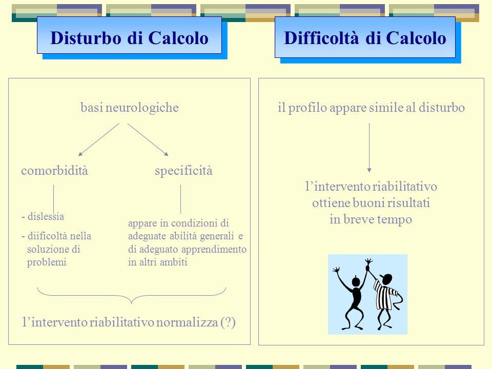Disturbo di Calcolo Difficoltà di Calcolo basi neurologiche comorbidità specificità - dislessia - diificoltà nella soluzione di problemi l'intervento