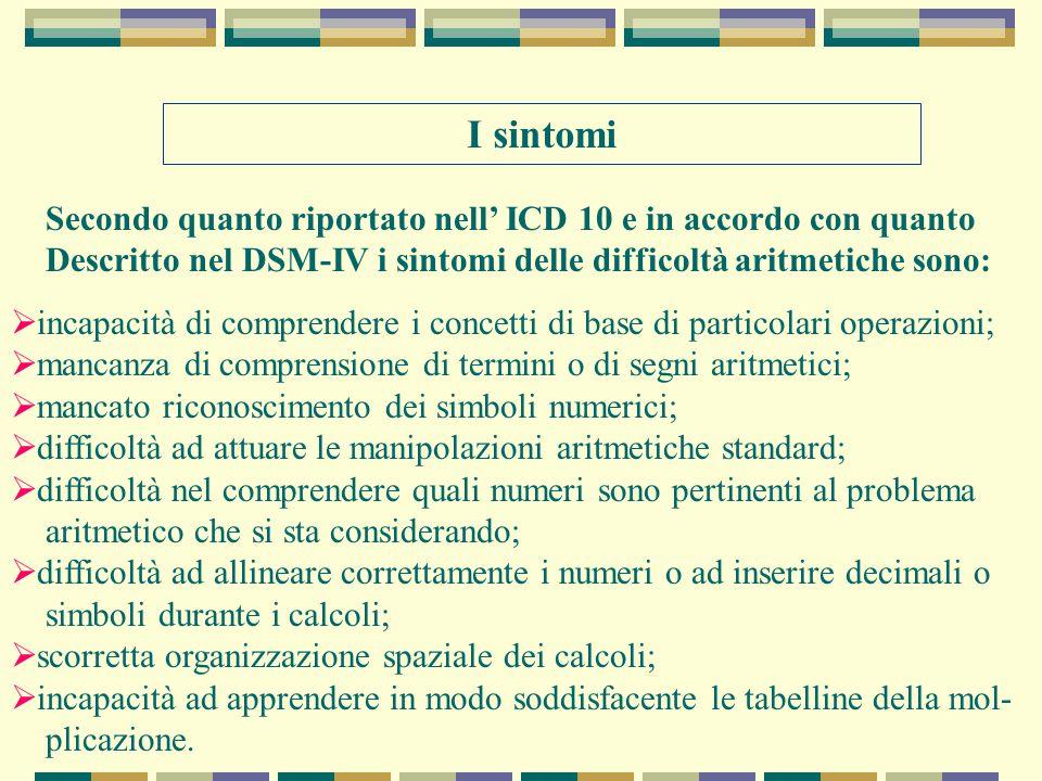 I sintomi Secondo quanto riportato nell' ICD 10 e in accordo con quanto Descritto nel DSM-IV i sintomi delle difficoltà aritmetiche sono:  incapacità